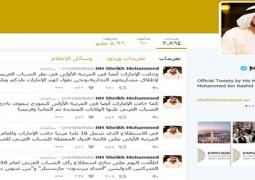 الإمارات الأولى عربياً على قائمة الدول المفضلة للعيش والإقامة