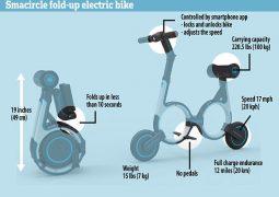 دراجة إلكترونية ذكية تحمل على الظهر!